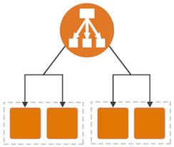 AWS_application_load_balancer